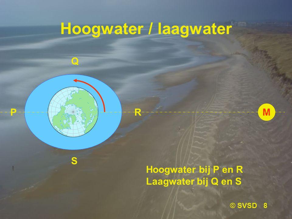© SVSD 8 Hoogwater / laagwater M P S Q R Hoogwater bij P en R Laagwater bij Q en S