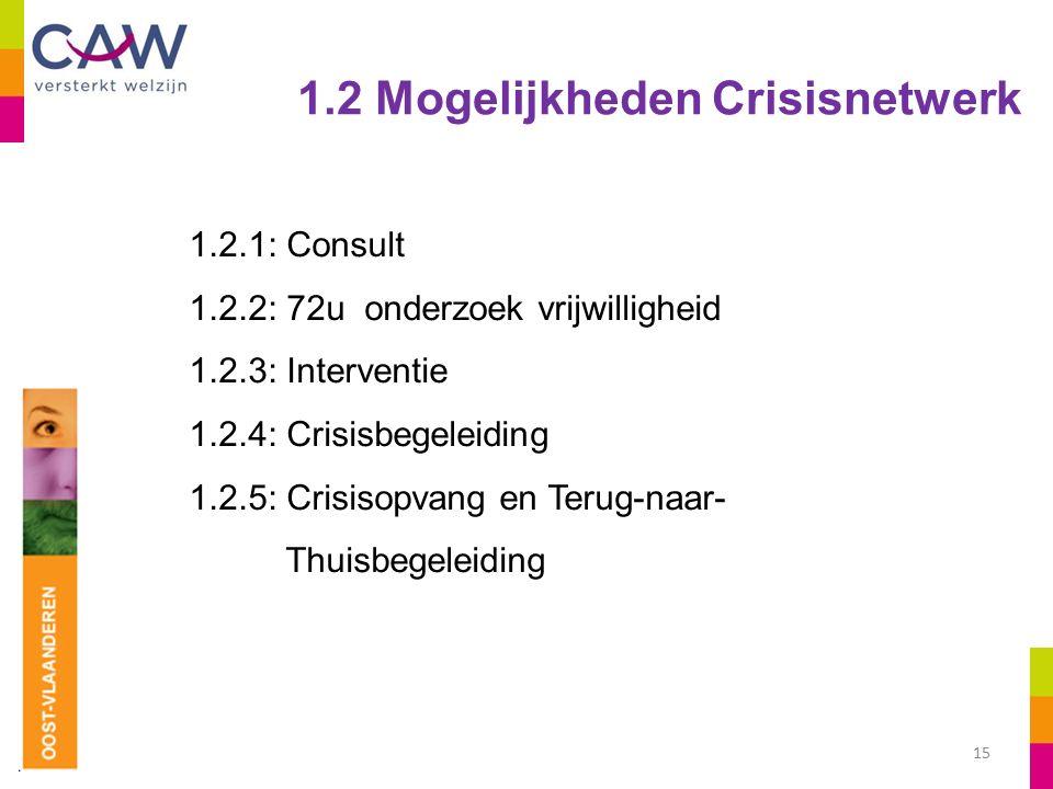 1.2 Mogelijkheden Crisisnetwerk 15 1.2.1: Consult 1.2.2: 72u onderzoek vrijwilligheid 1.2.3: Interventie 1.2.4: Crisisbegeleiding 1.2.5: Crisisopvang en Terug-naar- Thuisbegeleiding