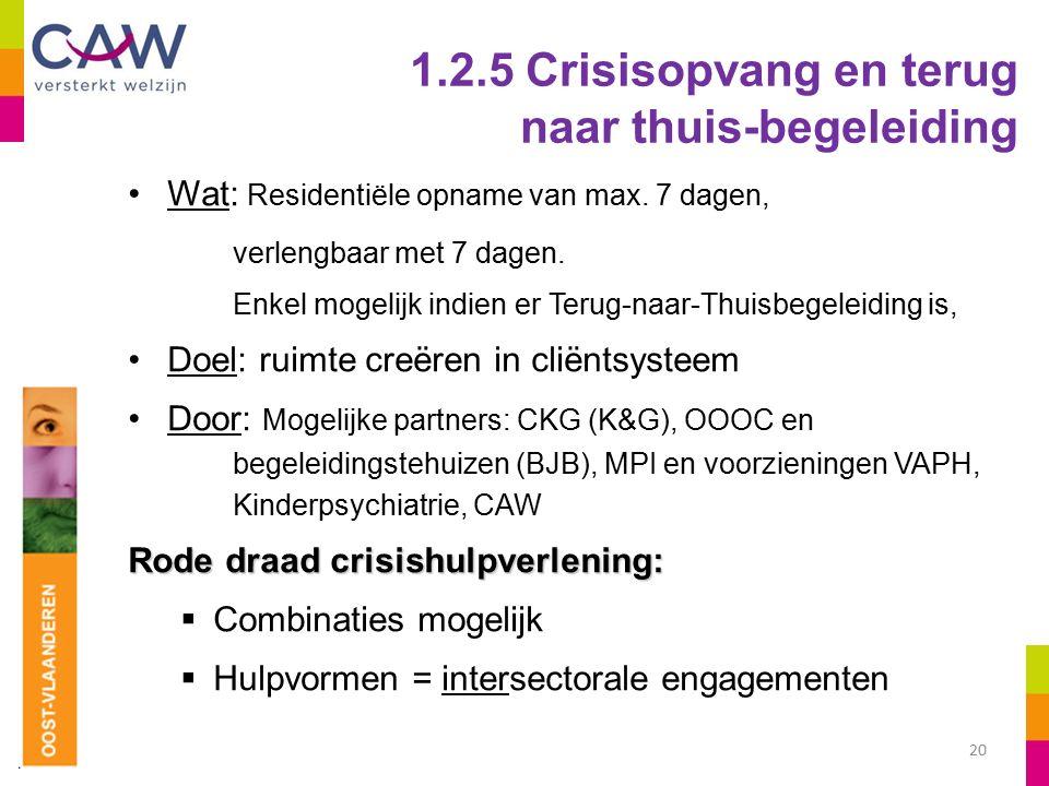 1.2.5 Crisisopvang en terug naar thuis-begeleiding Wat: Residentiële opname van max.