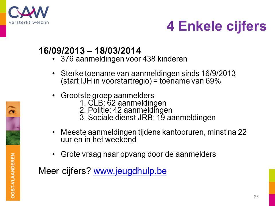4 Enkele cijfers 26 16/09/2013 – 18/03/2014 376 aanmeldingen voor 438 kinderen Sterke toename van aanmeldingen sinds 16/9/2013 (start IJH in voorstartregio) = toename van 69% Grootste groep aanmelders 1.