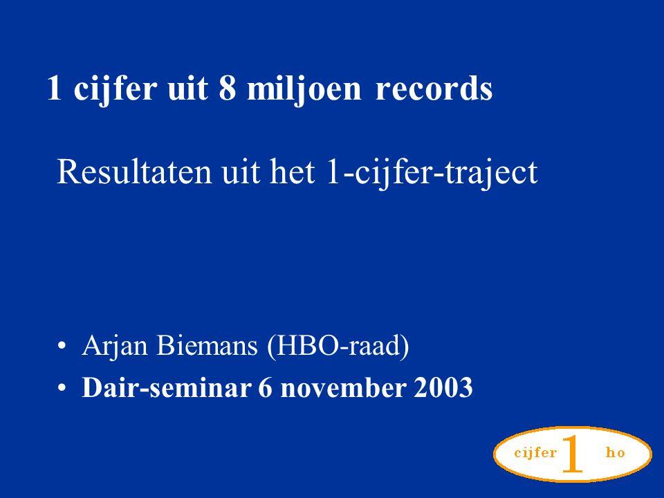1 cijfer uit 8 miljoen records Resultaten uit het 1-cijfer-traject Arjan Biemans (HBO-raad) Dair-seminar 6 november 2003
