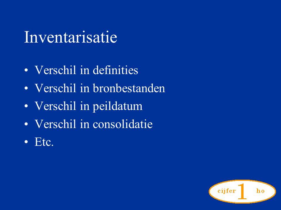 Inventarisatie Verschil in definities Verschil in bronbestanden Verschil in peildatum Verschil in consolidatie Etc.