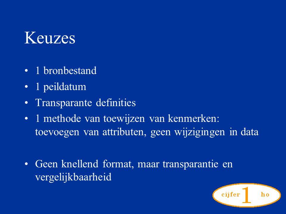 Keuzes 1 bronbestand 1 peildatum Transparante definities 1 methode van toewijzen van kenmerken: toevoegen van attributen, geen wijzigingen in data Geen knellend format, maar transparantie en vergelijkbaarheid