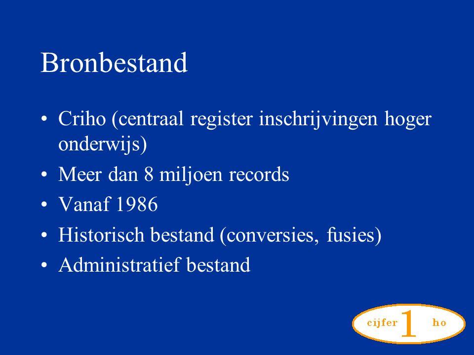 Bronbestand Criho (centraal register inschrijvingen hoger onderwijs) Meer dan 8 miljoen records Vanaf 1986 Historisch bestand (conversies, fusies) Administratief bestand