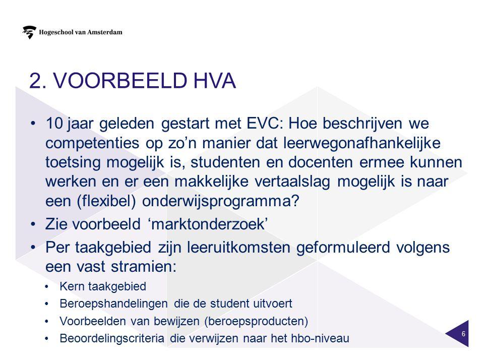 2. VOORBEELD HVA 10 jaar geleden gestart met EVC: Hoe beschrijven we competenties op zo'n manier dat leerwegonafhankelijke toetsing mogelijk is, stude