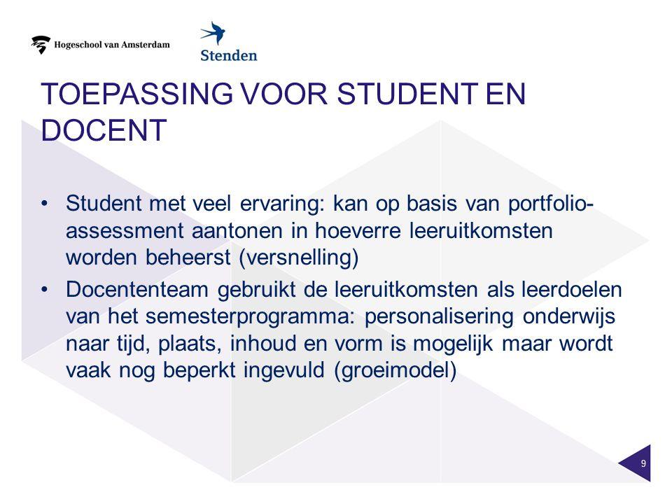 TOEPASSING VOOR STUDENT EN DOCENT Student met veel ervaring: kan op basis van portfolio- assessment aantonen in hoeverre leeruitkomsten worden beheers