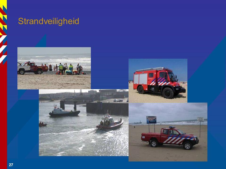 27 Strandveiligheid