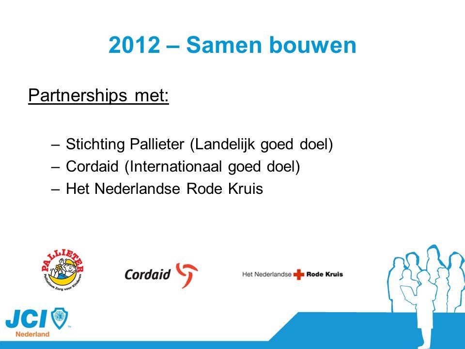 Stichting Pallieter Landelijk goed doel –Stichting Pallieter is in mei 2010 gekozen –Relatief kleine organisatie, met een landelijke dekking –De doelstelling van Pallieter is herkenbaar voor onze leden en past goed binnen doelstellingen JCI –Activiteiten Pallieter in 2011, o.a.