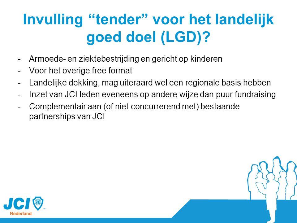Invulling tender voor het landelijk goed doel (LGD).