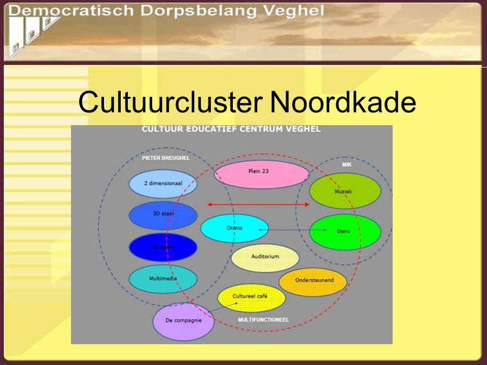 Cultuurcluster Noordkade