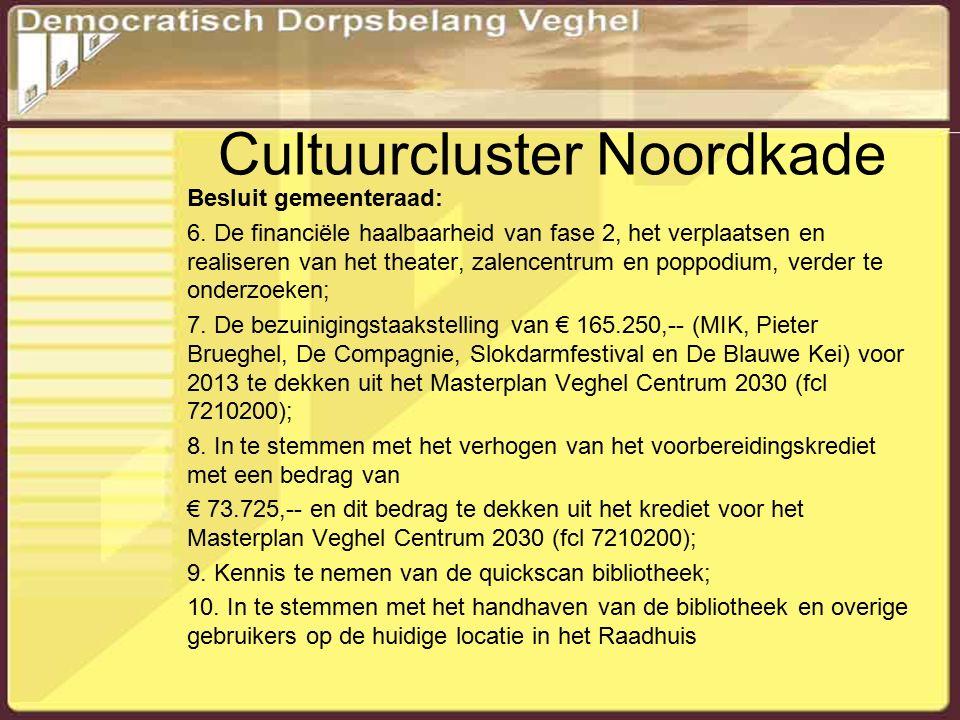 Cultuurcluster Noordkade Besluit gemeenteraad: 6.