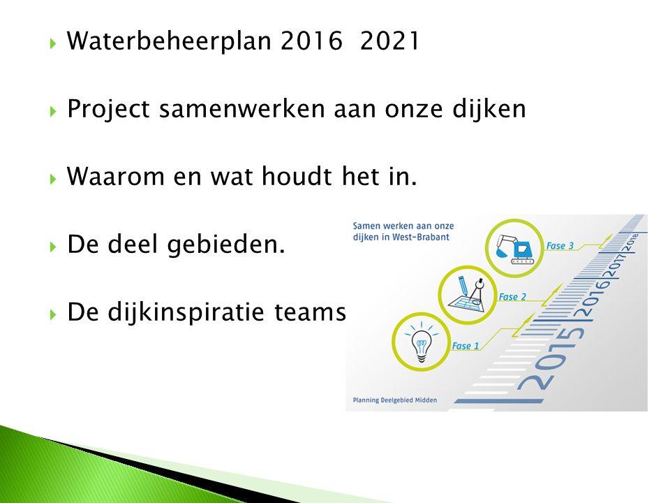  Waterbeheerplan 2016 2021  Project samenwerken aan onze dijken  Waarom en wat houdt het in.  De deel gebieden.  De dijkinspiratie teams
