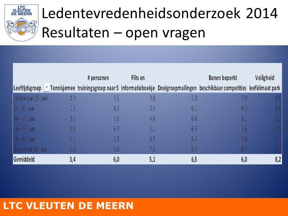 LTC VLEUTEN DE MEERN Ledentevredenheidsonderzoek 2014 Resultaten – open vragen