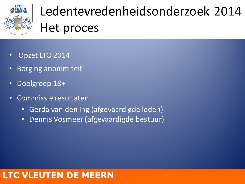 LTC VLEUTEN DE MEERN Ledentevredenheidsonderzoek 2014 Inleiding – feiten Aantal uitnodigingen1.048 (2013: 1.042) (2012: 993) Aantal ingevulde formulieren234 (2013:257) (2012: 278) Representatieve uitkomst22% (2013: 25%) (2012: 28%) Animo om LTO in te vullen daalt gestaag 50,9% langer dan 10 jaar lid (2013: 50,2% 2012: 50,4%) Gemiddelde lidmaatschap bedraagt 6,5 jaar (6,5 jaar in 2012 en 2013) Gemiddeld 5,5 maal per maand aanwezig en 6 uur per maand tennis (zomerperiode) – gelijk aan 2013