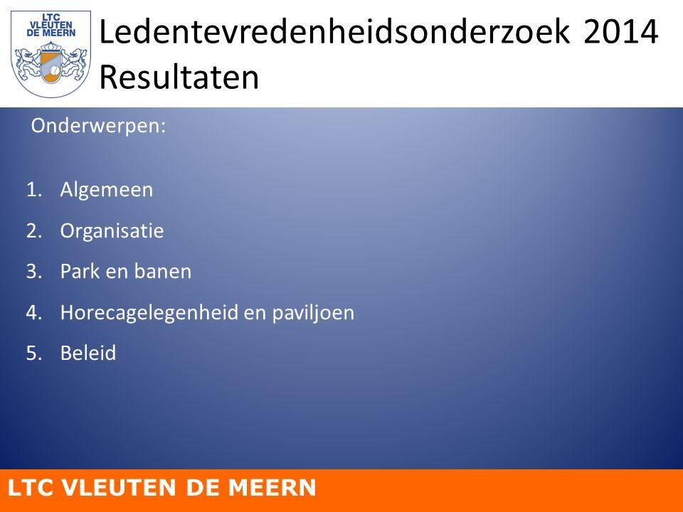 LTC VLEUTEN DE MEERN Ledentevredenheidsonderzoek 2014 Resultaten Onderwerpen: 1.Algemeen 2.Organisatie 3.Park en banen 4.Horecagelegenheid en paviljoe