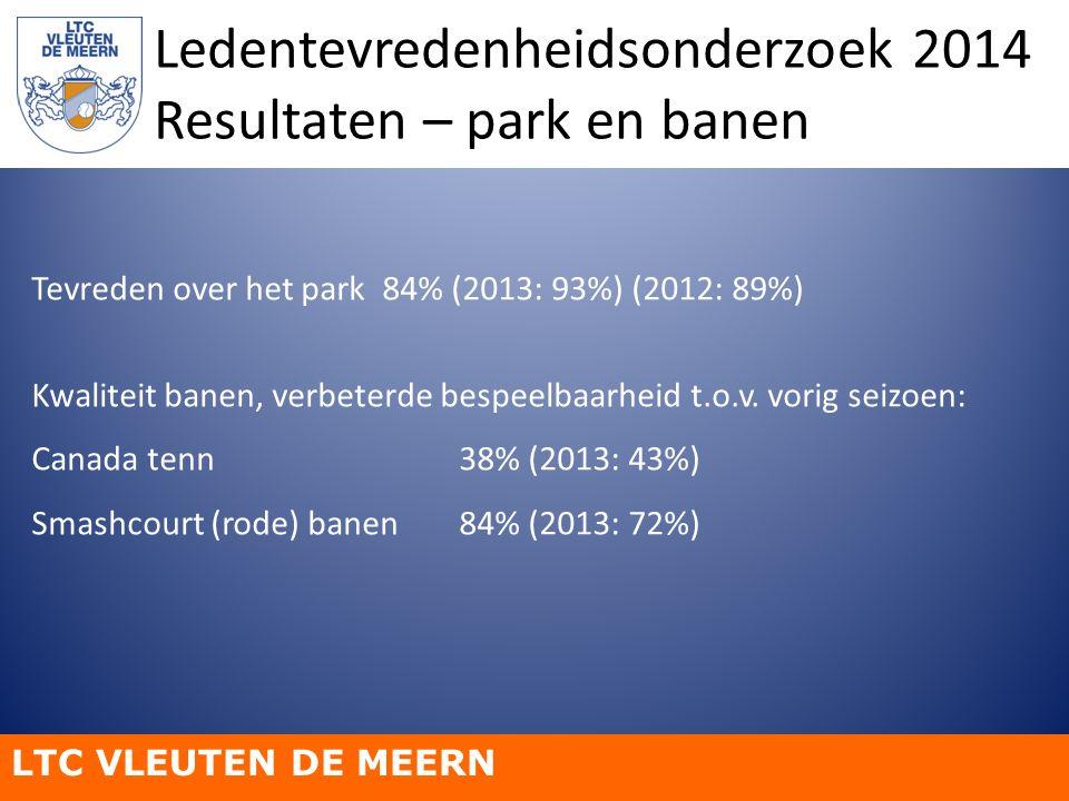 LTC VLEUTEN DE MEERN Ledentevredenheidsonderzoek 2014 Resultaten – park en banen Tevreden over het park 84% (2013: 93%) (2012: 89%) Kwaliteit banen, v
