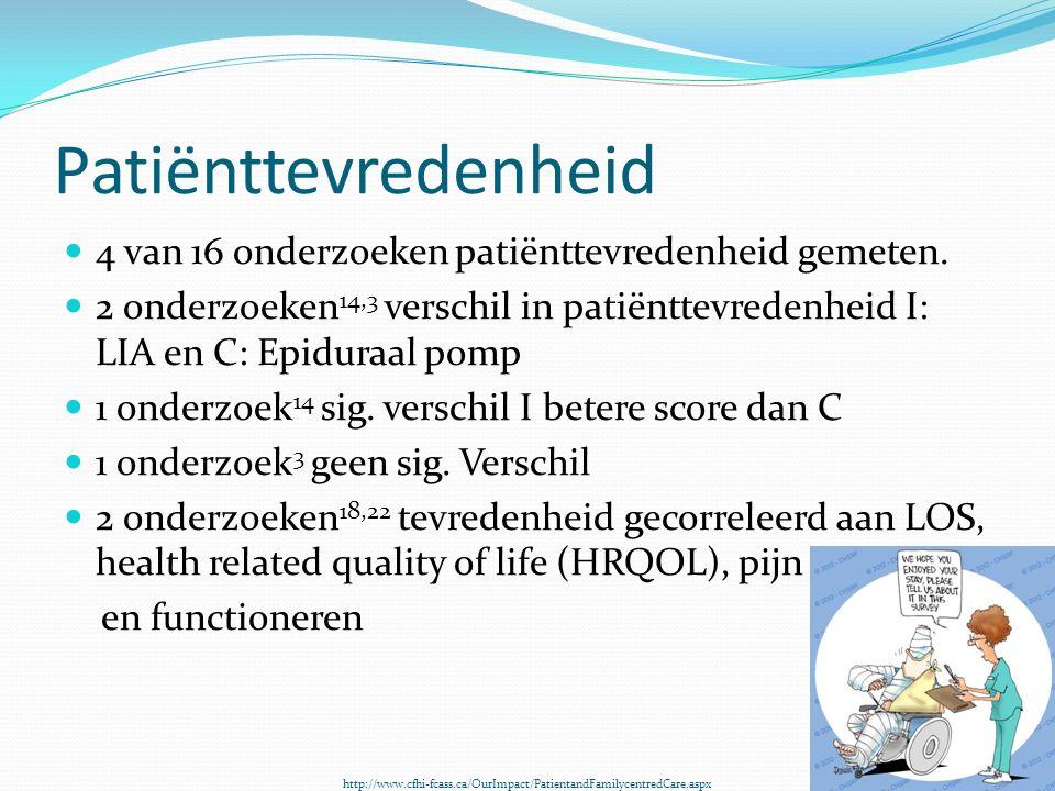 Patiënttevredenheid 4 van 16 onderzoeken patiënttevredenheid gemeten.
