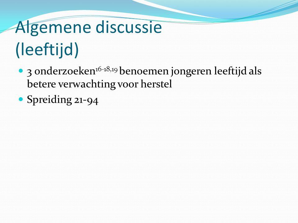 Algemene discussie (leeftijd) 3 onderzoeken 16-18,19 benoemen jongeren leeftijd als betere verwachting voor herstel Spreiding 21-94