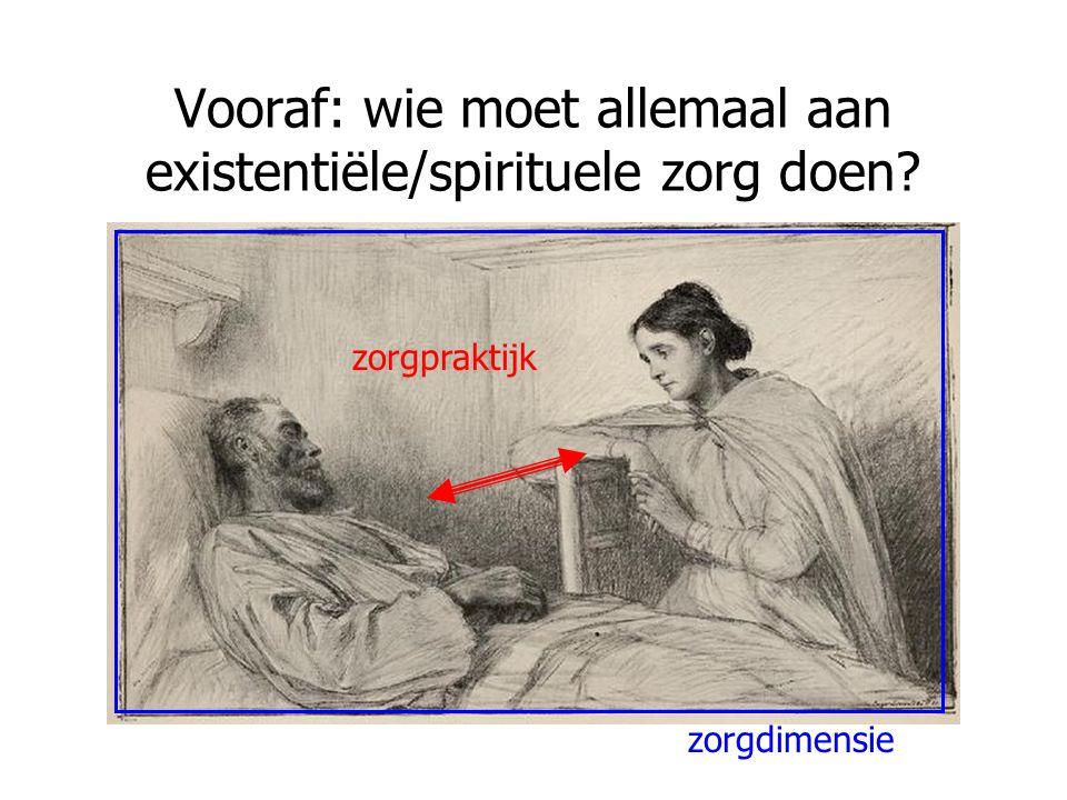 zorgdimensie zorgpraktijk Vooraf: wie moet allemaal aan existentiële/spirituele zorg doen?