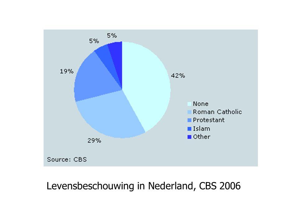 Levensbeschouwing in Nederland, CBS 2006