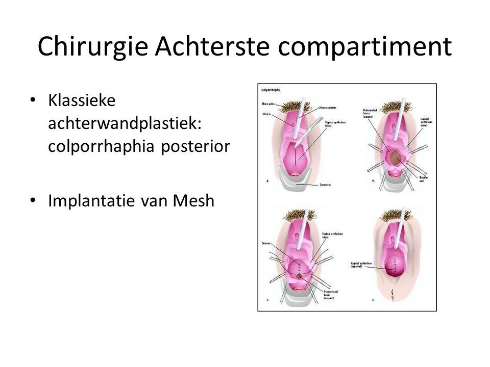 Chirurgie Achterste compartiment Klassieke achterwandplastiek: colporrhaphia posterior Implantatie van Mesh