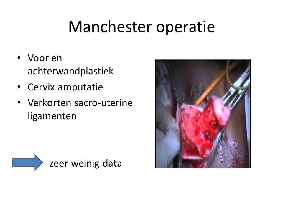 Manchester operatie Voor en achterwandplastiek Cervix amputatie Verkorten sacro-uterine ligamenten zeer weinig data