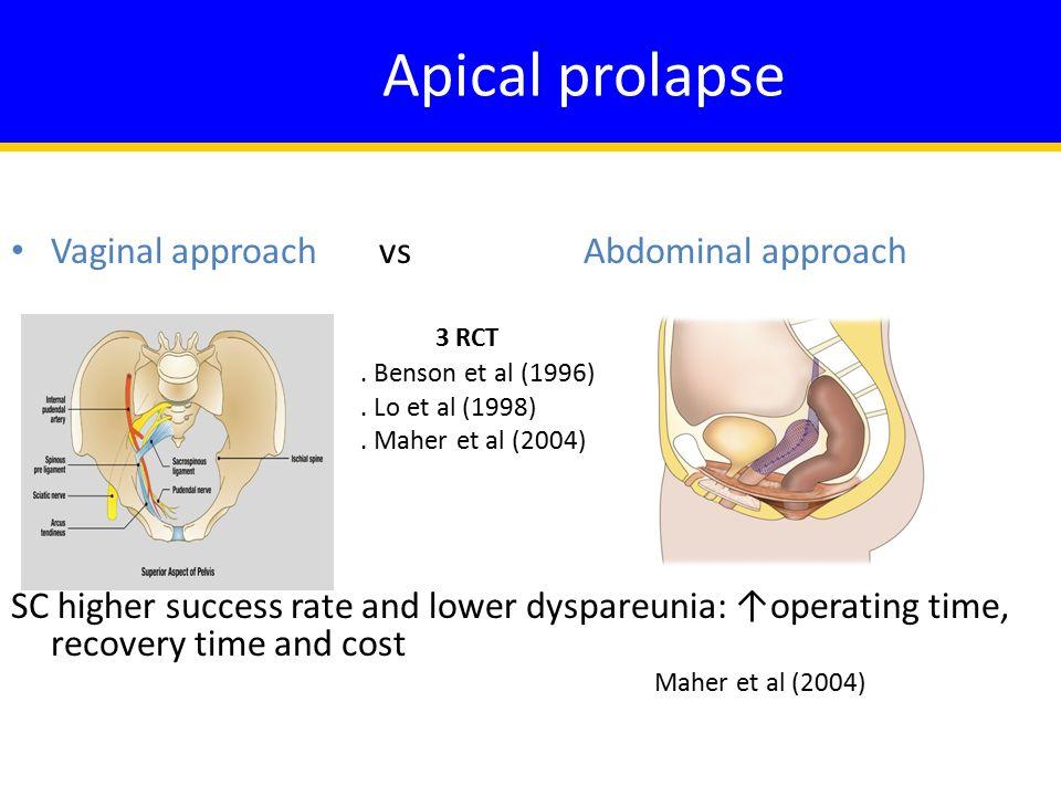 Apical prolapse Vaginal approach vs Abdominal approach 3 RCT. Benson et al (1996). Lo et al (1998). Maher et al (2004) SC higher success rate and lowe