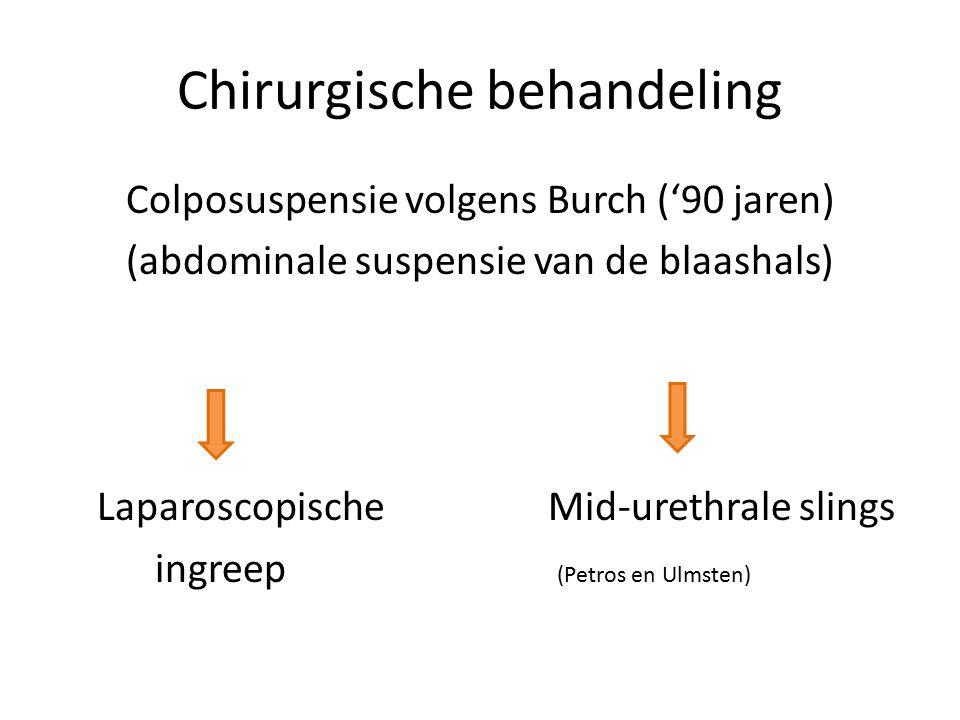 Chirurgische behandeling Colposuspensie volgens Burch ('90 jaren) (abdominale suspensie van de blaashals) Laparoscopische Mid-urethrale slings ingreep (Petros en Ulmsten)