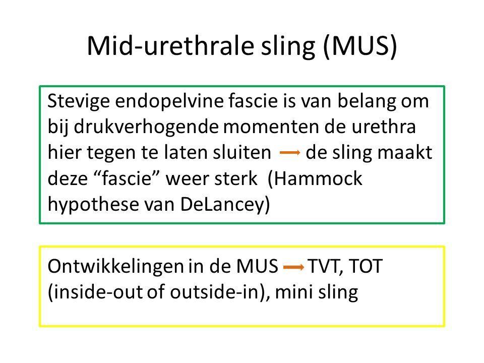 Mid-urethrale sling (MUS) Stevige endopelvine fascie is van belang om bij drukverhogende momenten de urethra hier tegen te laten sluiten de sling maakt deze fascie weer sterk (Hammock hypothese van DeLancey) Ontwikkelingen in de MUS TVT, TOT (inside-out of outside-in), mini sling