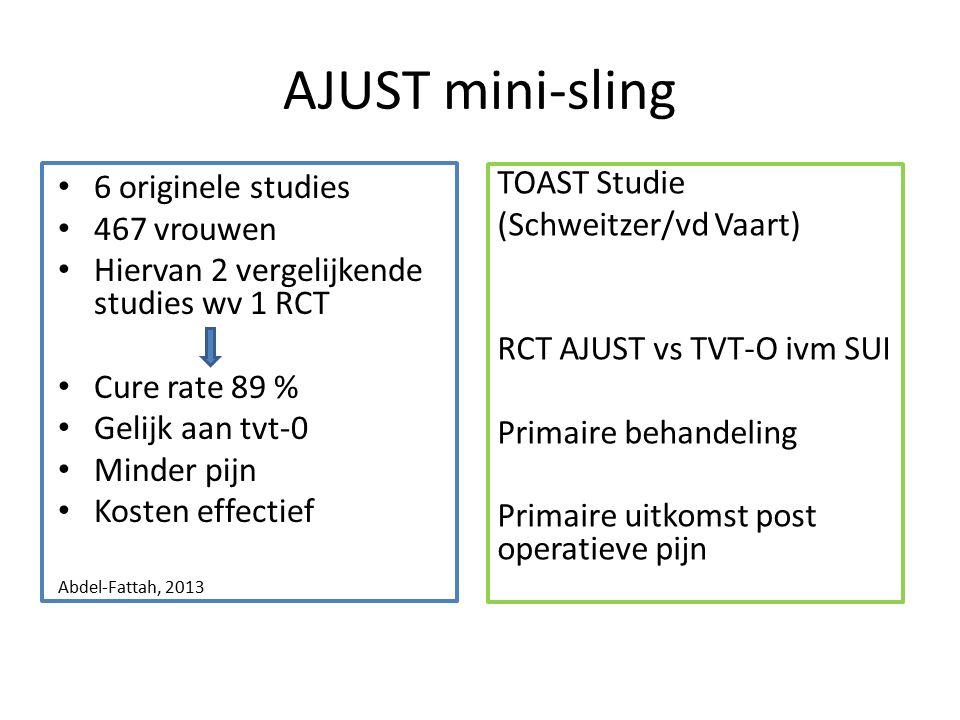 AJUST mini-sling 6 originele studies 467 vrouwen Hiervan 2 vergelijkende studies wv 1 RCT Cure rate 89 % Gelijk aan tvt-0 Minder pijn Kosten effectief