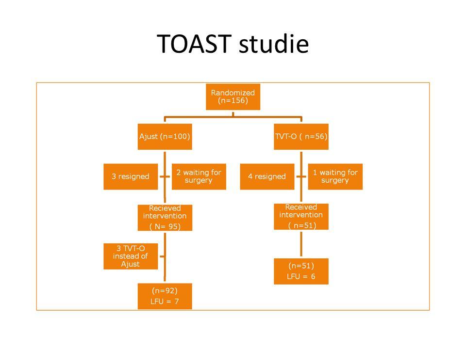 TOAST studie