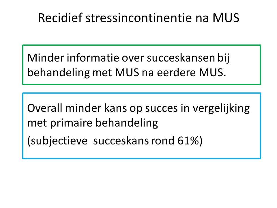 Recidief stressincontinentie na MUS Minder informatie over succeskansen bij behandeling met MUS na eerdere MUS. Overall minder kans op succes in verge