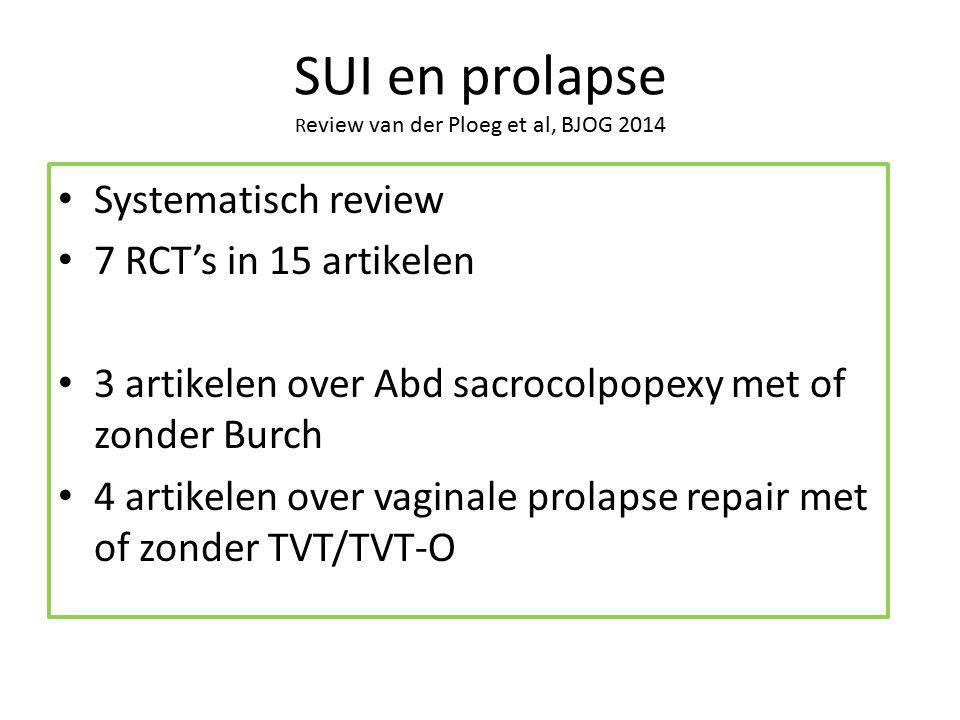 SUI en prolapse R eview van der Ploeg et al, BJOG 2014 Systematisch review 7 RCT's in 15 artikelen 3 artikelen over Abd sacrocolpopexy met of zonder Burch 4 artikelen over vaginale prolapse repair met of zonder TVT/TVT-O