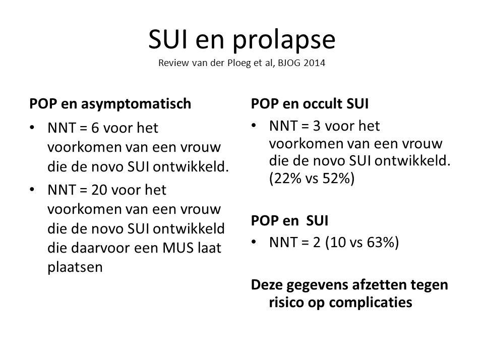 SUI en prolapse Review van der Ploeg et al, BJOG 2014 POP en asymptomatisch NNT = 6 voor het voorkomen van een vrouw die de novo SUI ontwikkeld.