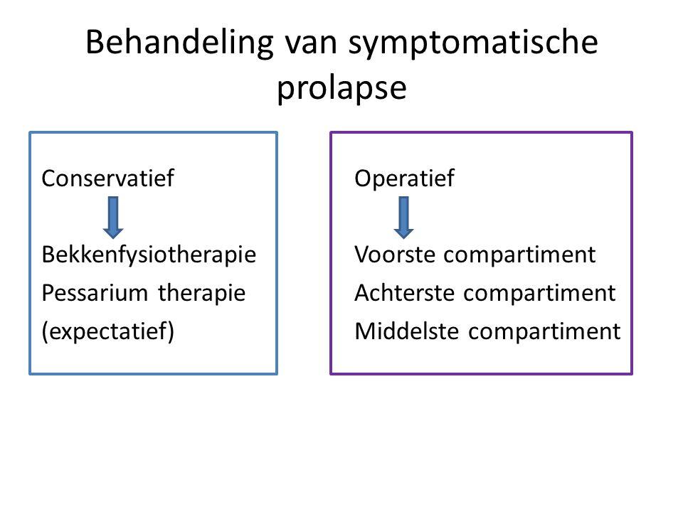Behandeling van symptomatische prolapse Conservatief Bekkenfysiotherapie Pessarium therapie (expectatief) Operatief Voorste compartiment Achterste com
