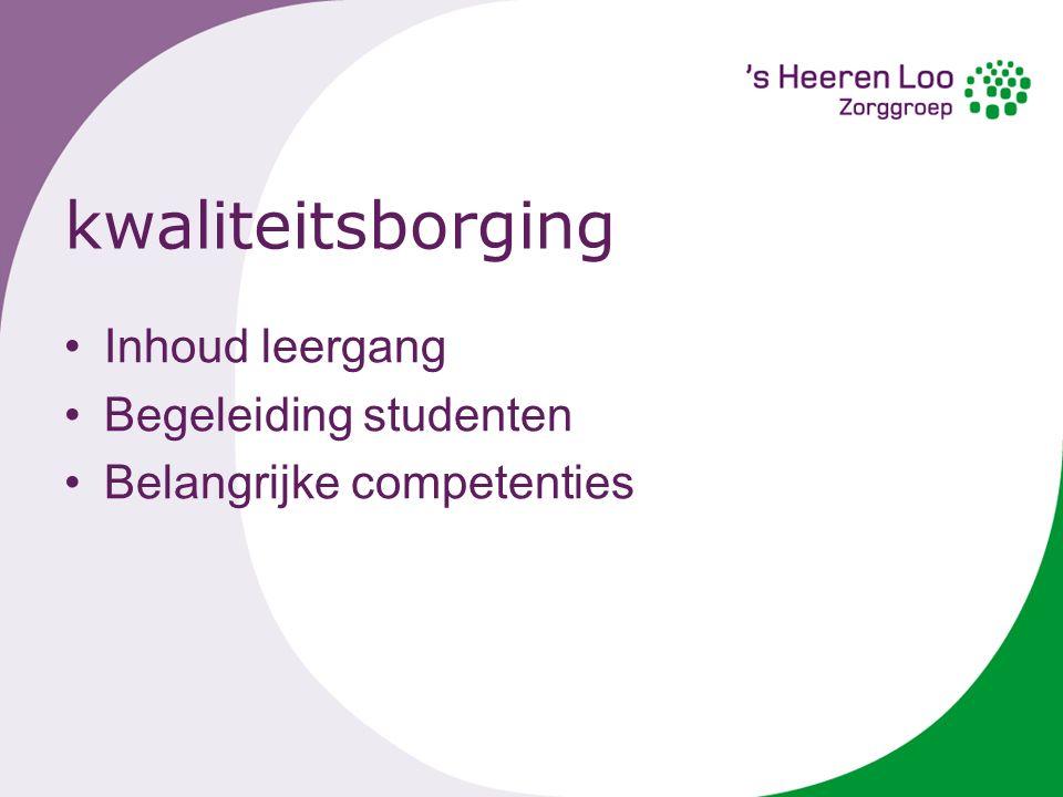 kwaliteitsborging Inhoud leergang Begeleiding studenten Belangrijke competenties