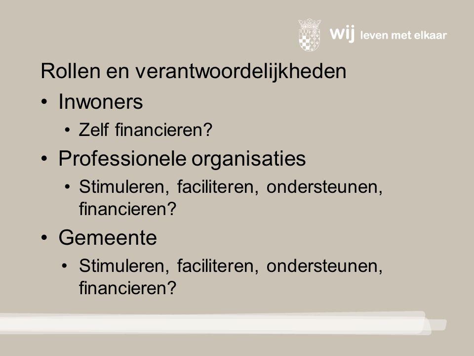 Rollen en verantwoordelijkheden Inwoners Zelf financieren.