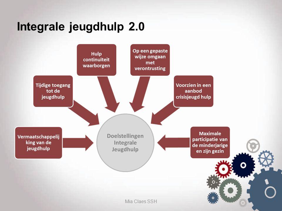 Integrale jeugdhulp 2.0 Mia Claes SSH