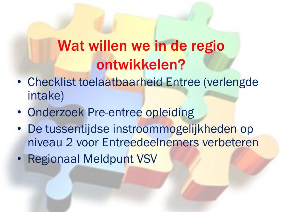 Wat willen we in de regio ontwikkelen.