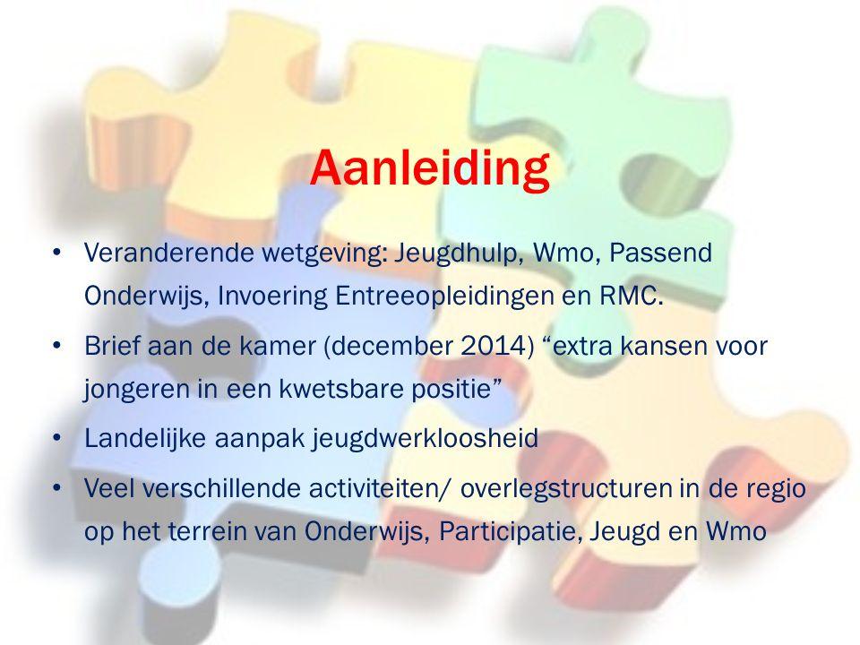 Aanleiding Veranderende wetgeving: Jeugdhulp, Wmo, Passend Onderwijs, Invoering Entreeopleidingen en RMC.