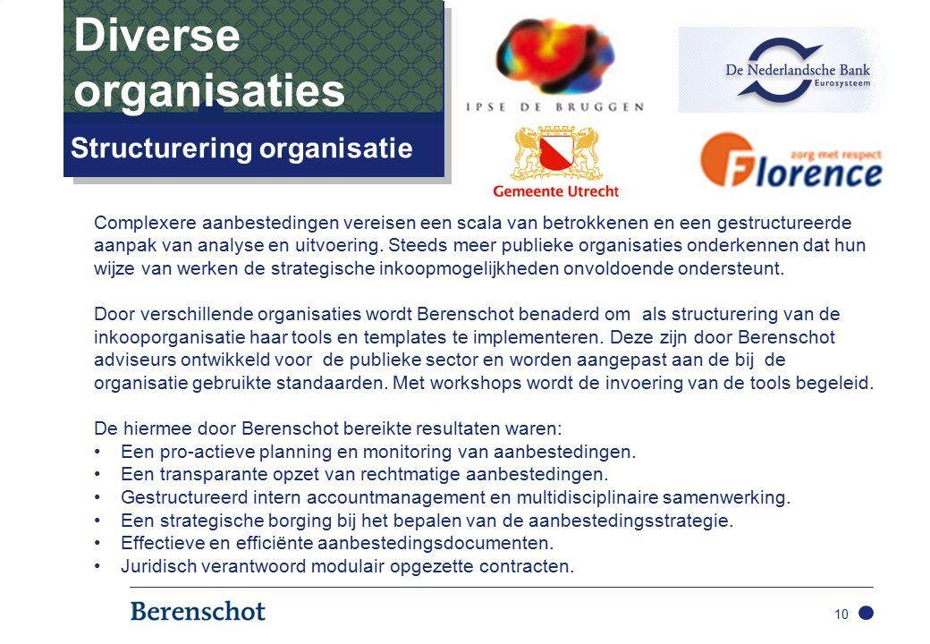 10 Structurering organisatie Diverse organisaties Complexere aanbestedingen vereisen een scala van betrokkenen en een gestructureerde aanpak van analyse en uitvoering.