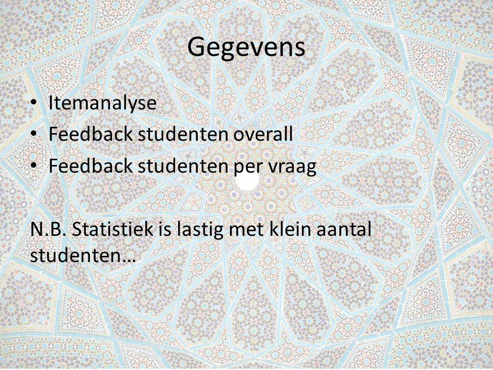 Gegevens Itemanalyse Feedback studenten overall Feedback studenten per vraag N.B.