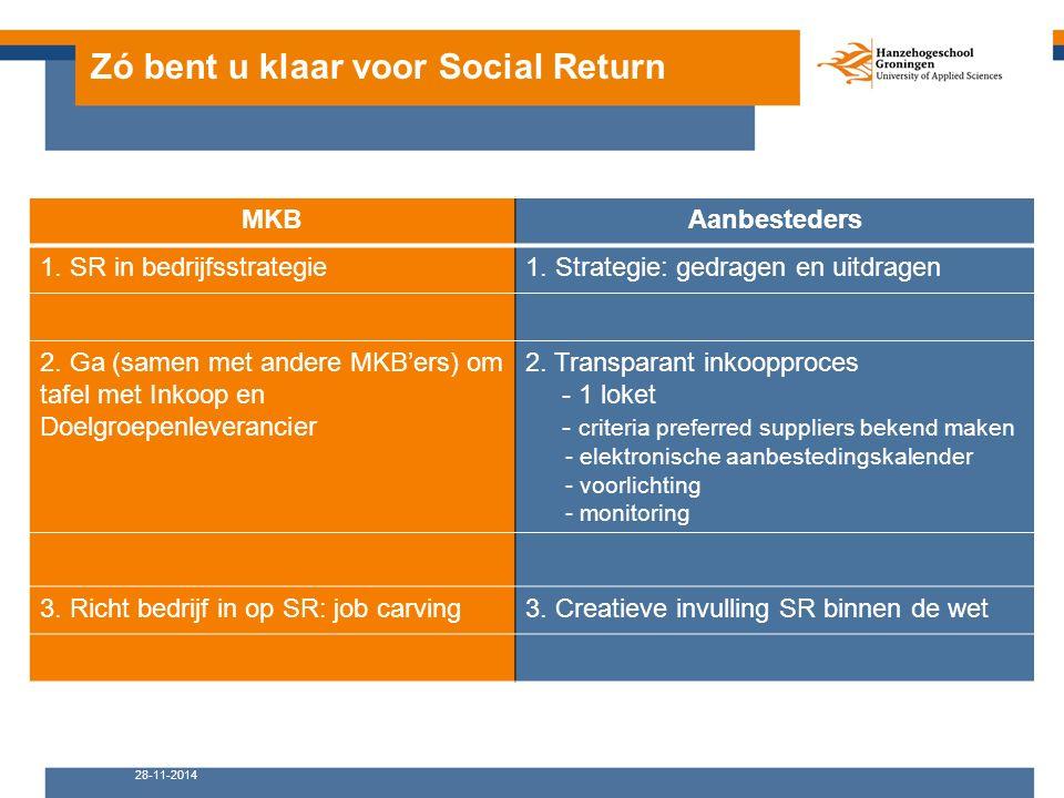 Zó bent u klaar voor Social Return MKBAanbesteders 1. SR in bedrijfsstrategie1. Strategie: gedragen en uitdragen 2. Ga (samen met andere MKB'ers) om t