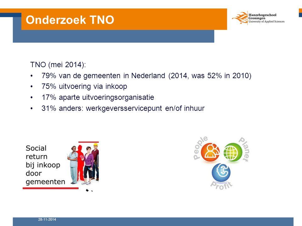 Onderzoek TNO TNO (mei 2014): 79% van de gemeenten in Nederland (2014, was 52% in 2010) 75% uitvoering via inkoop 17% aparte uitvoeringsorganisatie 31% anders: werkgeversservicepunt en/of inhuur 28-11-2014