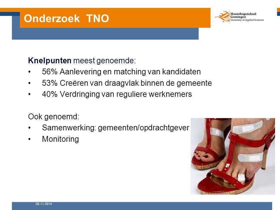 Onderzoek TNO Knelpunten meest genoemde: 56% Aanlevering en matching van kandidaten 53% Creëren van draagvlak binnen de gemeente 40% Verdringing van r