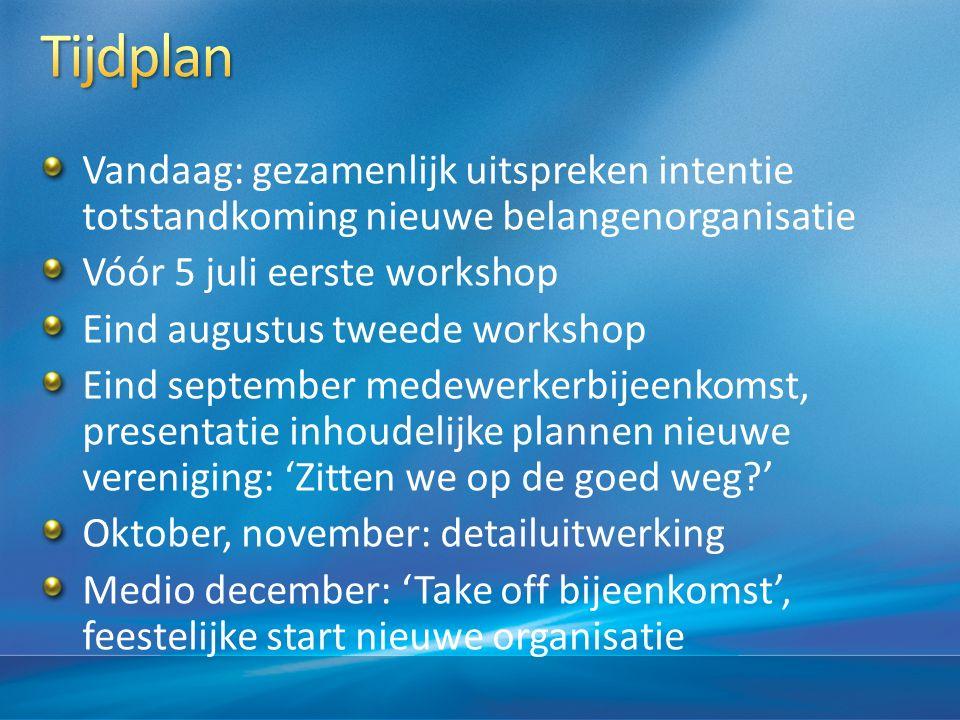 Vandaag: gezamenlijk uitspreken intentie totstandkoming nieuwe belangenorganisatie Vóór 5 juli eerste workshop Eind augustus tweede workshop Eind sept