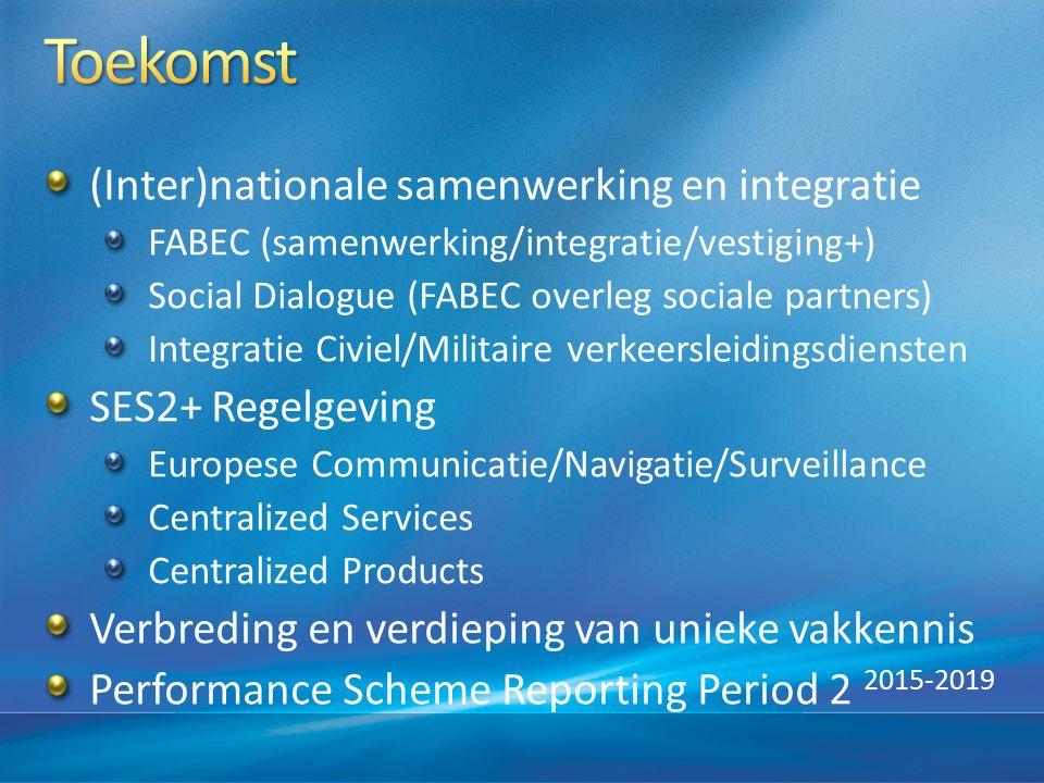 (Inter)nationale samenwerking en integratie FABEC (samenwerking/integratie/vestiging+) Social Dialogue (FABEC overleg sociale partners) Integratie Civ