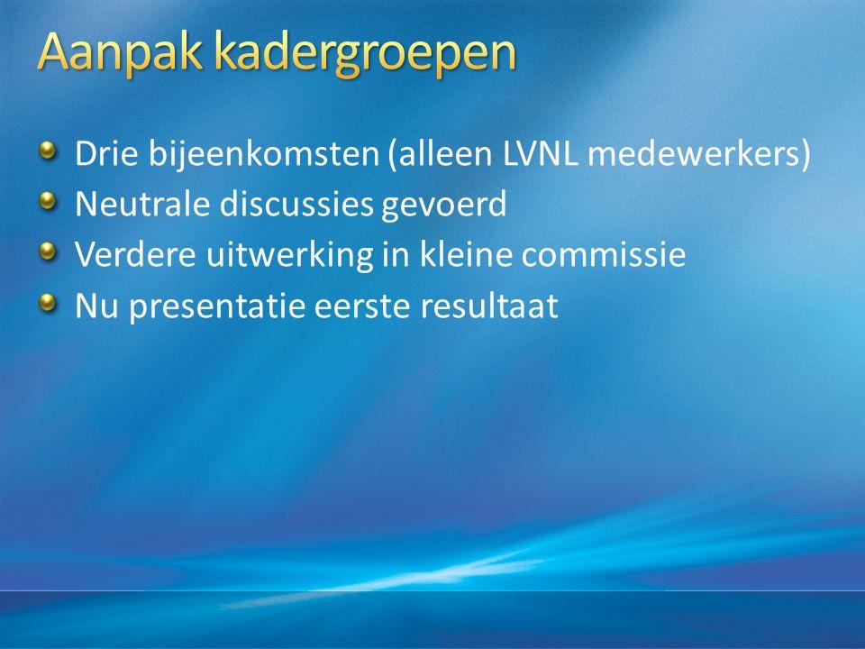 Drie bijeenkomsten (alleen LVNL medewerkers) Neutrale discussies gevoerd Verdere uitwerking in kleine commissie Nu presentatie eerste resultaat