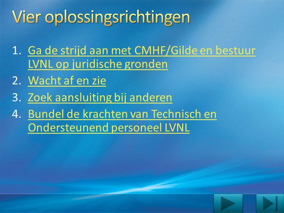 Verhouding wordt juridisch Verziekte verhoudingen tussen Bestuur, CMHF en ABVA/VPRL/CNV