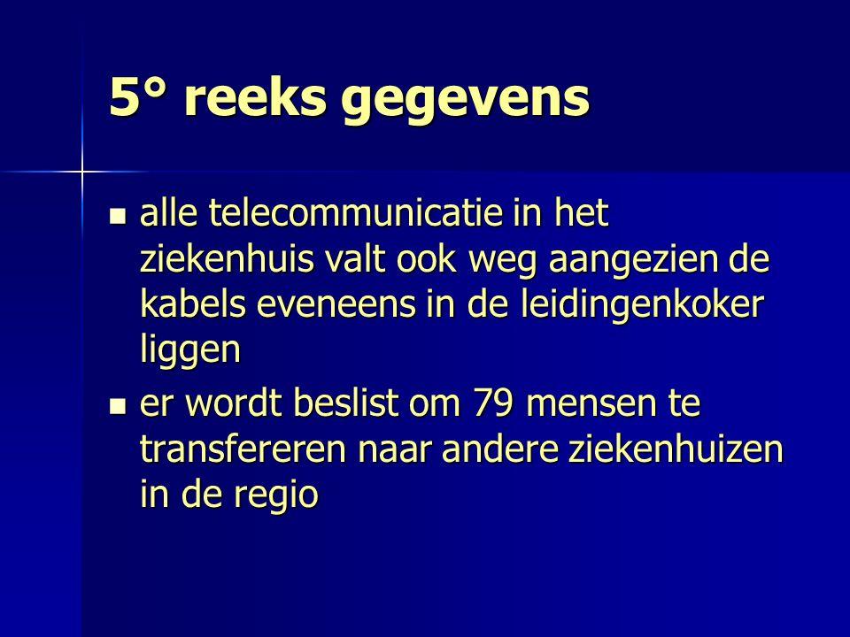 5° reeks gegevens alle telecommunicatie in het ziekenhuis valt ook weg aangezien de kabels eveneens in de leidingenkoker liggen alle telecommunicatie